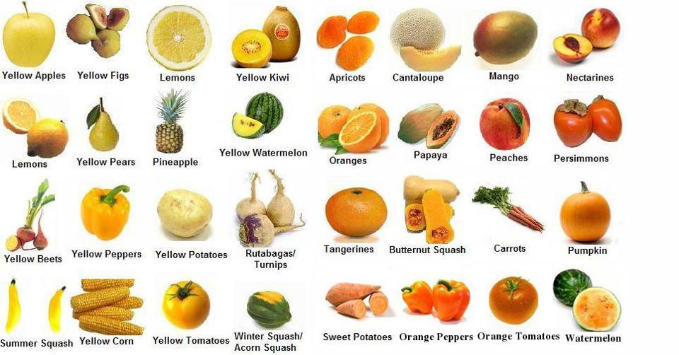 health-benefits... Yellow Vegetables And Fruits